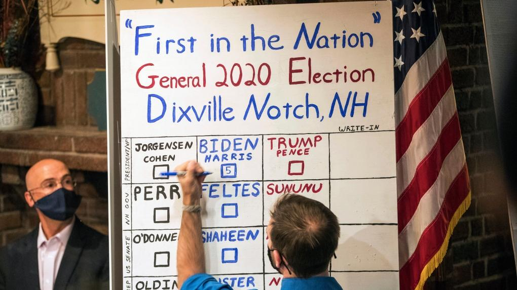 A man tallies the votes from the five ballots cast just after midnight, Tuesday, Nov. 3, 2020, in Dixville Notch, N.H. Democratic presidential candidate and former U.S. Vice President Joe Biden received all five votes.
