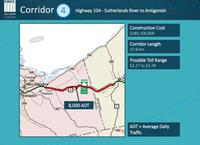 Highway 104 Toll Feasibility