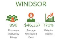 am800-news-windsor-bankruptcy-hoyes-michalos