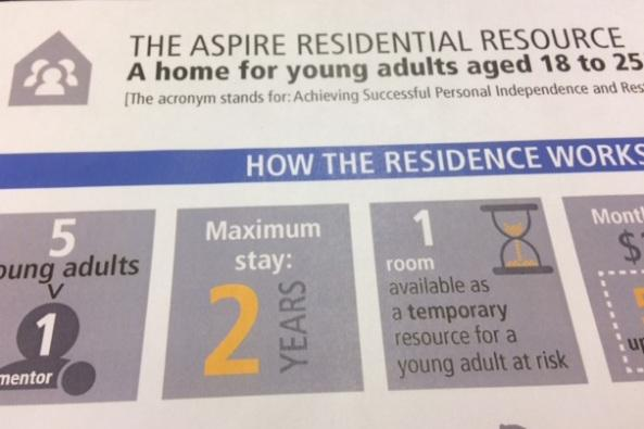 Helping Young Adults Transition From Group Homes Into