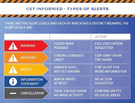 How to sign up for emergency alerts in your community